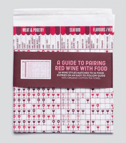 A Guide To Red Wine With Food Tea Towel - The Ultimate Gift Guide for Food Lovers